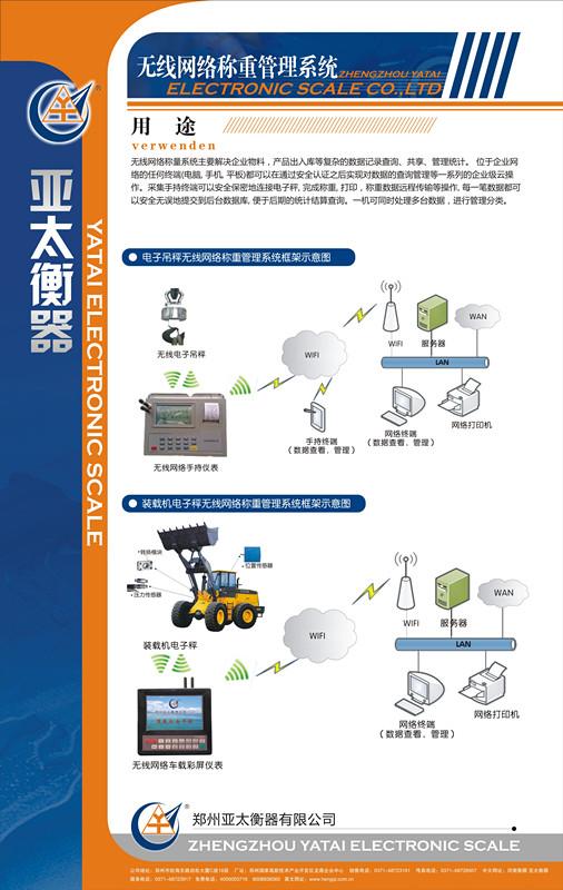 无线网络称重管理系统